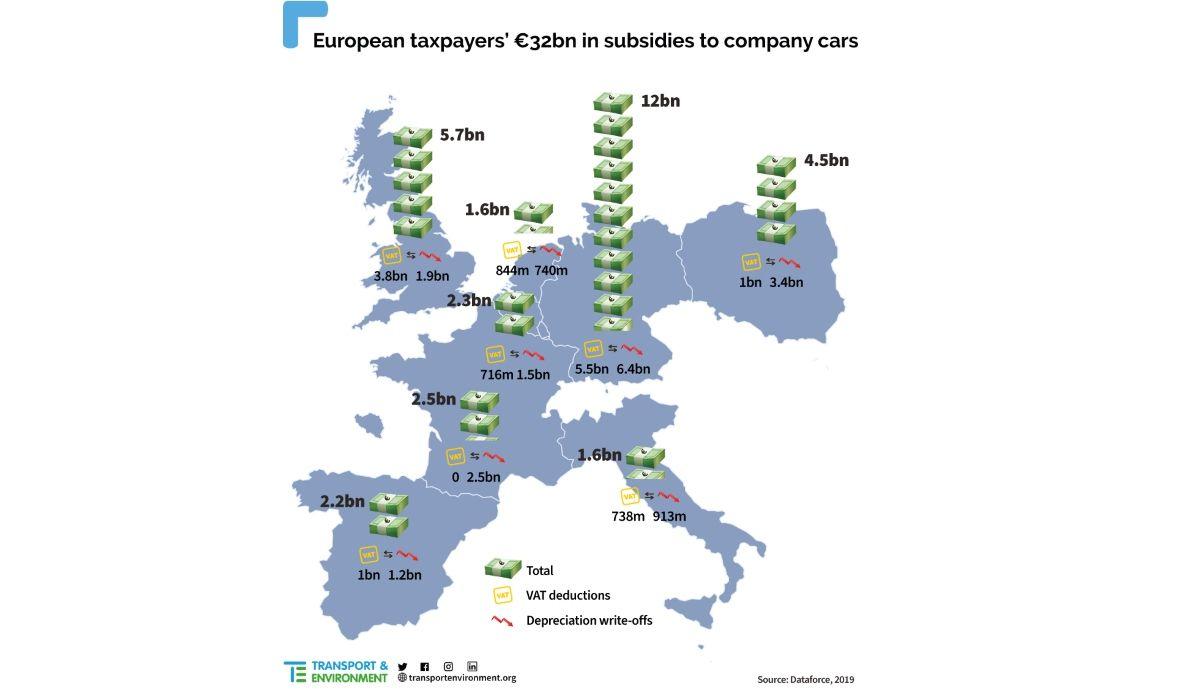 Millones de euros en subvenciones a coches diésel y gasolina: todos los de empresa