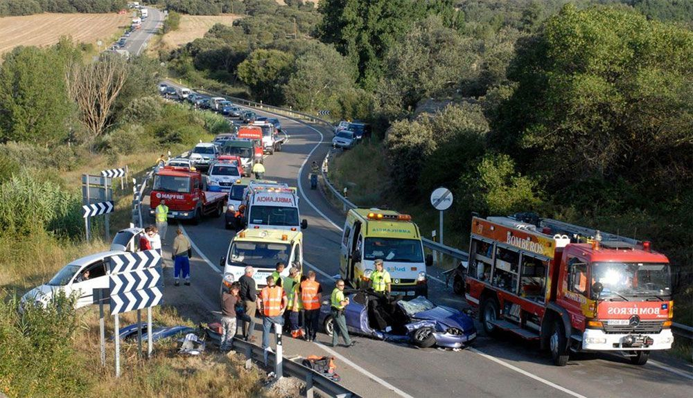 The highest risk of suffering an accident in Spain occurs at kilometer 245 of the N-2
