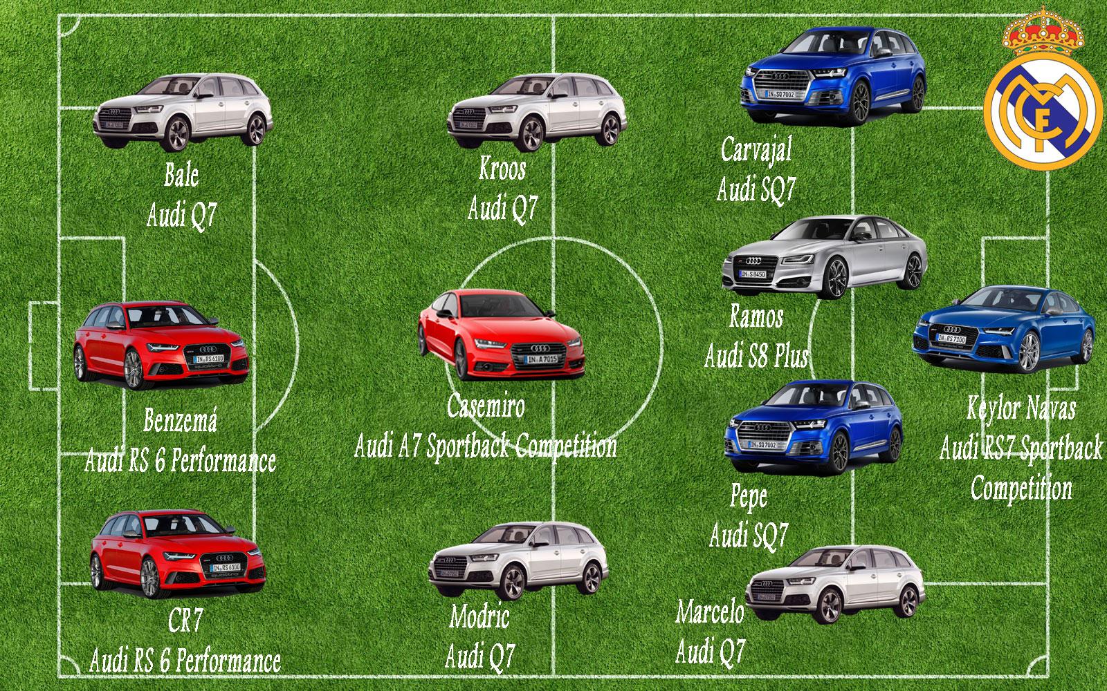 Once de Audi del Real Madrid