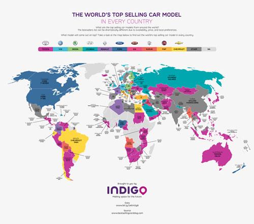 Más vendidos por países