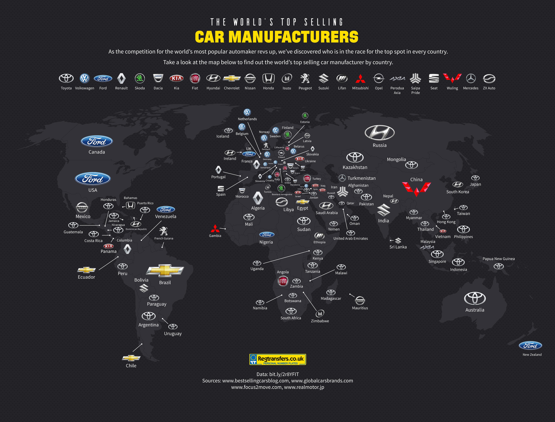 Marcas más vendidas mundo