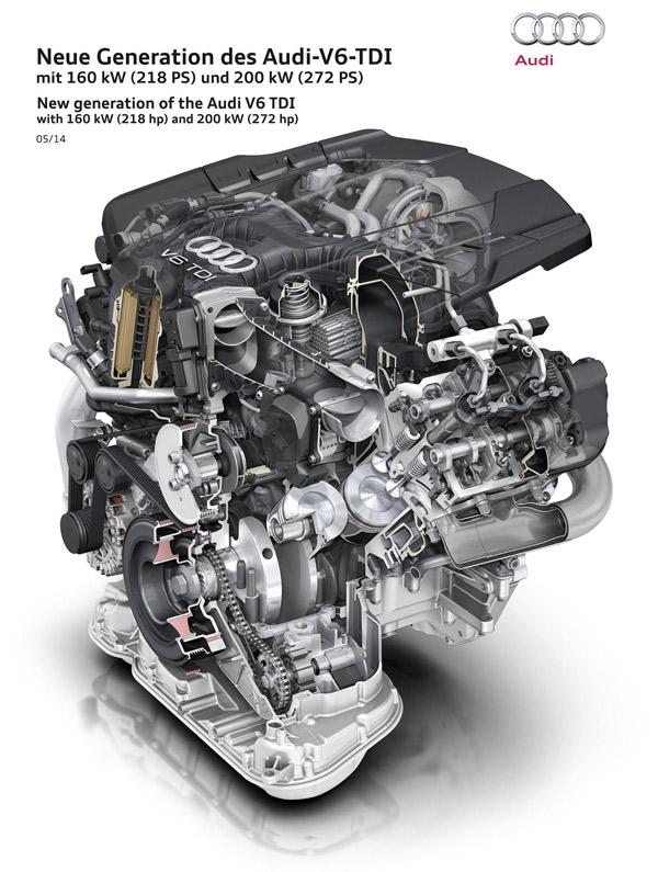 Audi 3.0 TDI V6 Clean Diesel