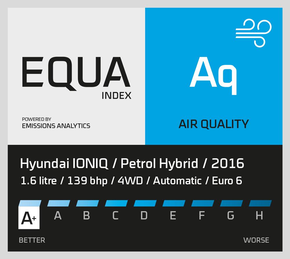 Ejemplo de etiqueta A : en este caso, un Hyundai Ioniq
