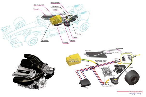 Motor de Honda F1 2015