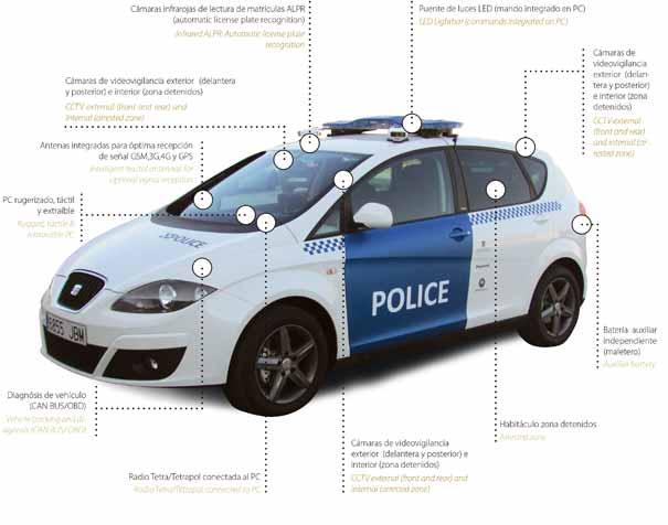 El Coche Policía Conectado