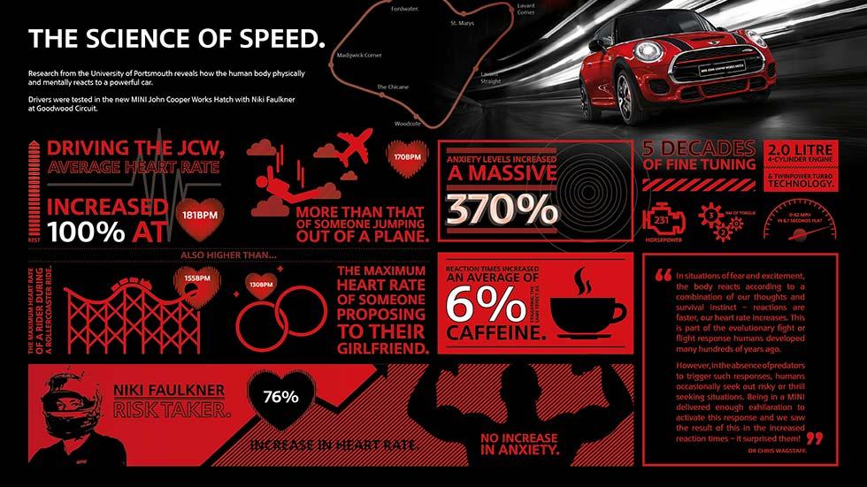 Razones científicas de 'por qué nos gusta conducir'