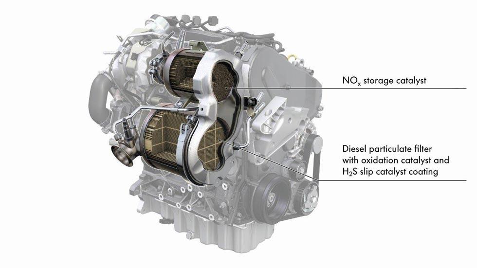 Dudas: ¿por qué están fallando los filtros de partículas Diesel?