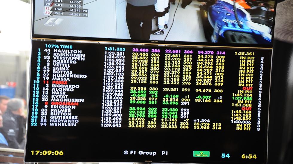 Fórmula 1: el nuevo sistema de calificación no cambiará para el GP de Baréin