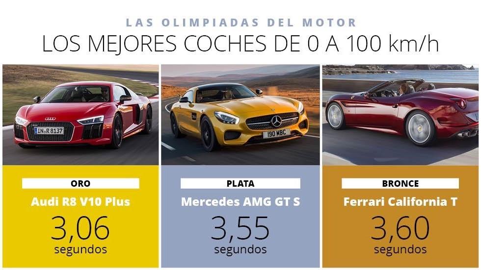 Las Olimpiadas del motor: los mejores coches de 0 a 100 km/h