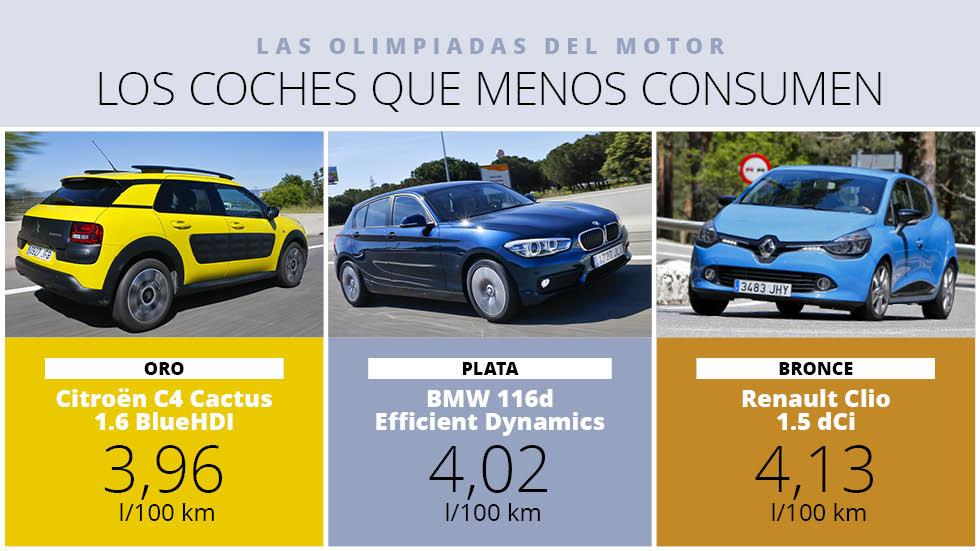 Las Olimpiadas del motor: los coches que menos consumen