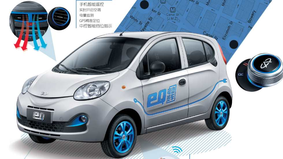 El boom de los coches chinos eléctricos baratos: sus claves