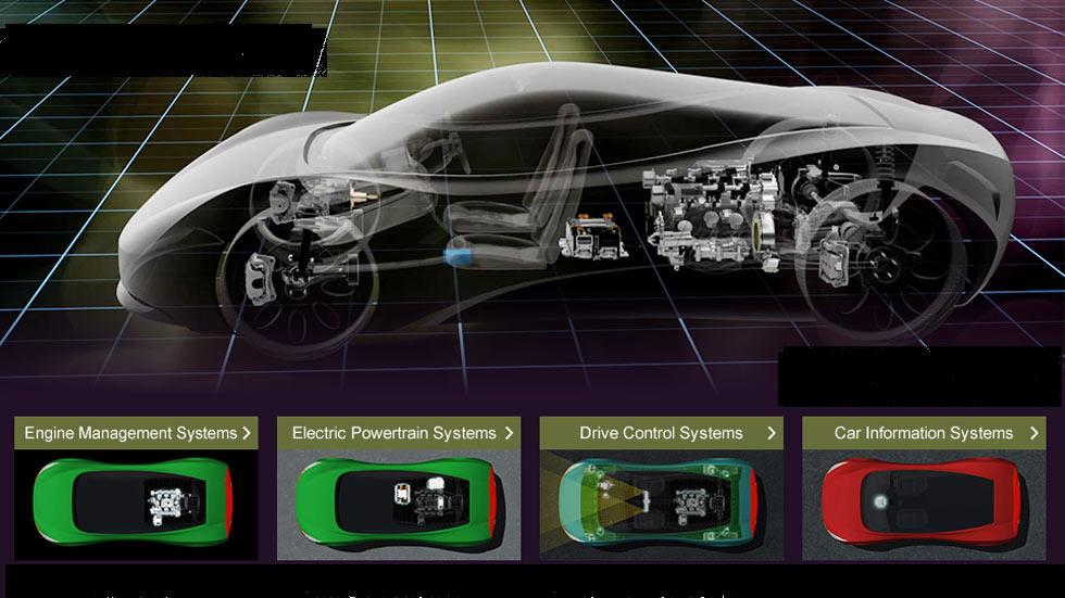 Honda e Hitachi se unen en el futuro del coche eléctrico