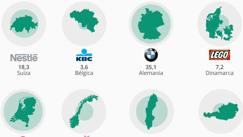 ¿Cuáles son las marcas más valiosas de cada país en Europa?