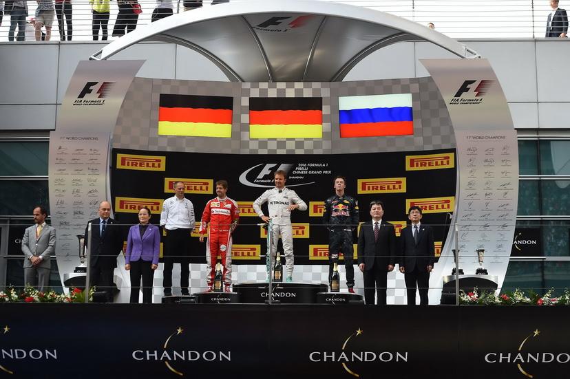 Gran Premio de China de F1: Mercedes y Ferrari, los favoritos