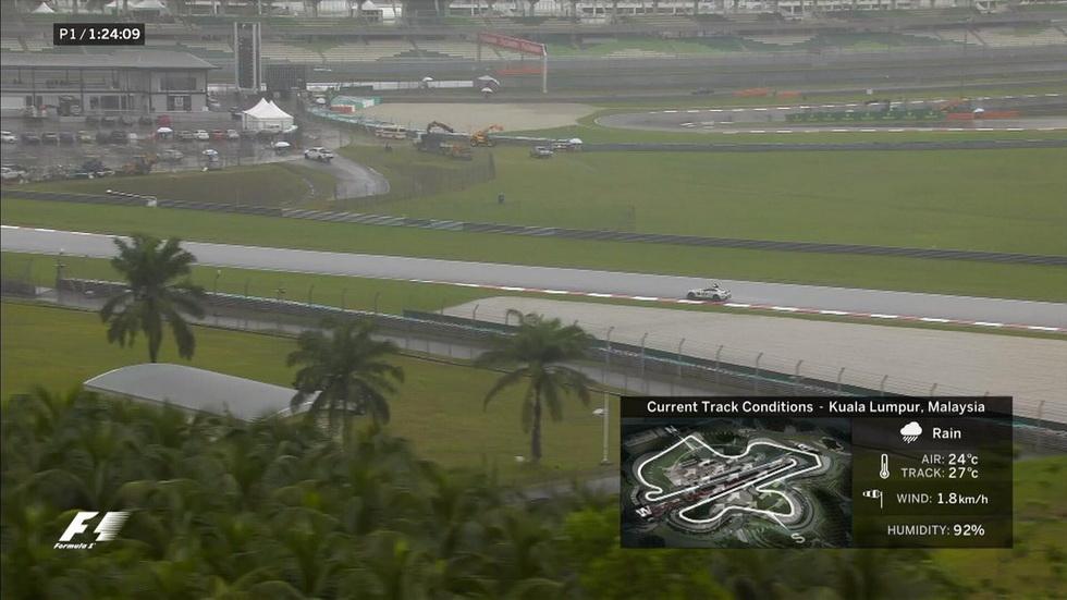 GP de Malasia: los protagonistas fueron la lluvia y Alonso tercero