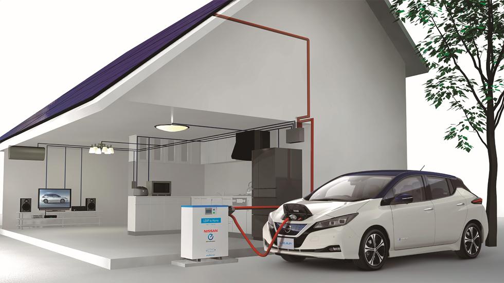 El coche eléctrico puede pagar tu factura de la luz, ¿por qué?