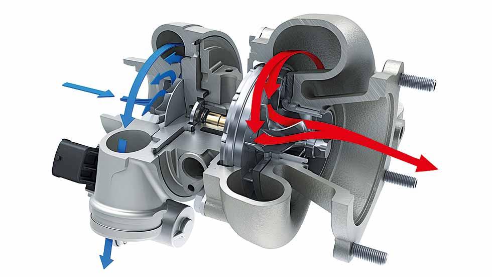 ¿Turbos para cada cilindro? La idea que podría revolucionar los motores