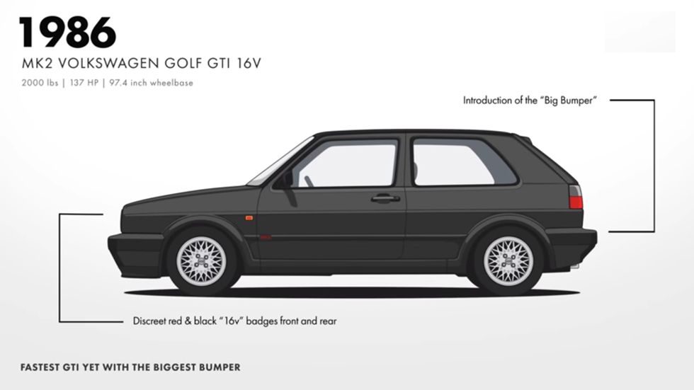 Volkswagen Golf: sus 7 generaciones, en vídeo