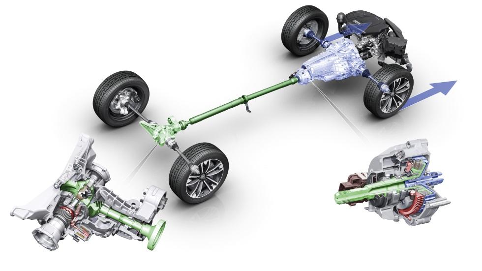 Dudas: ¿Consume mucho más un coche de tracción total o ya no tanto?
