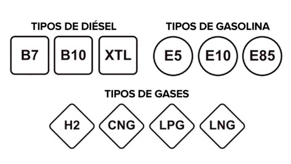Nuevas etiquetas de los combustibles: 7 cosas que debes saber sí o sí