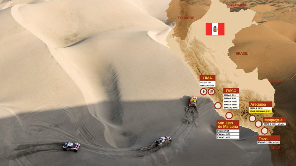 Dakar 2019 (previo): así llegan los pilotos españoles