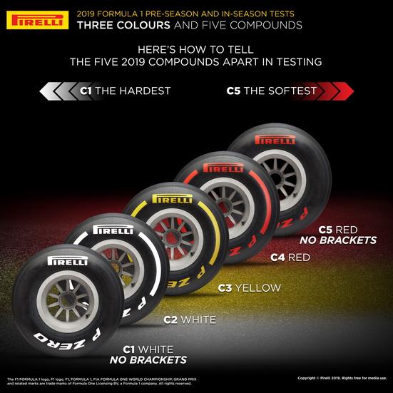 Fórmula 1: tres colores y cinco compuestos Pirelli