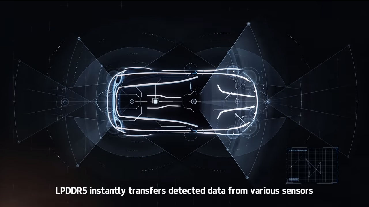 Un ordenador sobre ruedas: Samsung muestra los componentes del coche autónomo