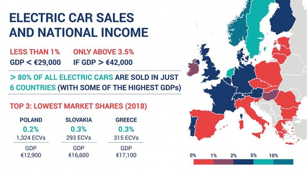 Los países europeos donde los coches eléctricos son más importantes: ¿dónde está España?