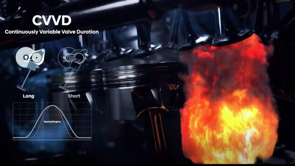 Así es el nuevo motor de gasolina con el que Hyundai y Kia quieren revolucionar el mercado