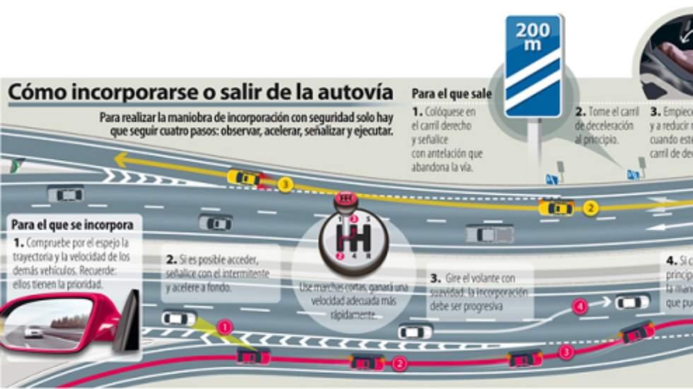 Cómo incorporarte y abandonar una autovía y autopista con seguridad