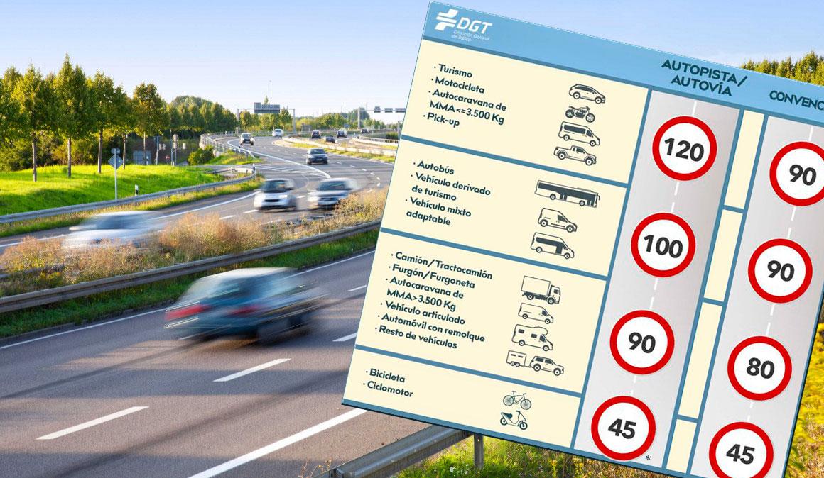 La Guardia Civil avisa de los límites de velocidad en función al vehículo: cuáles son todos