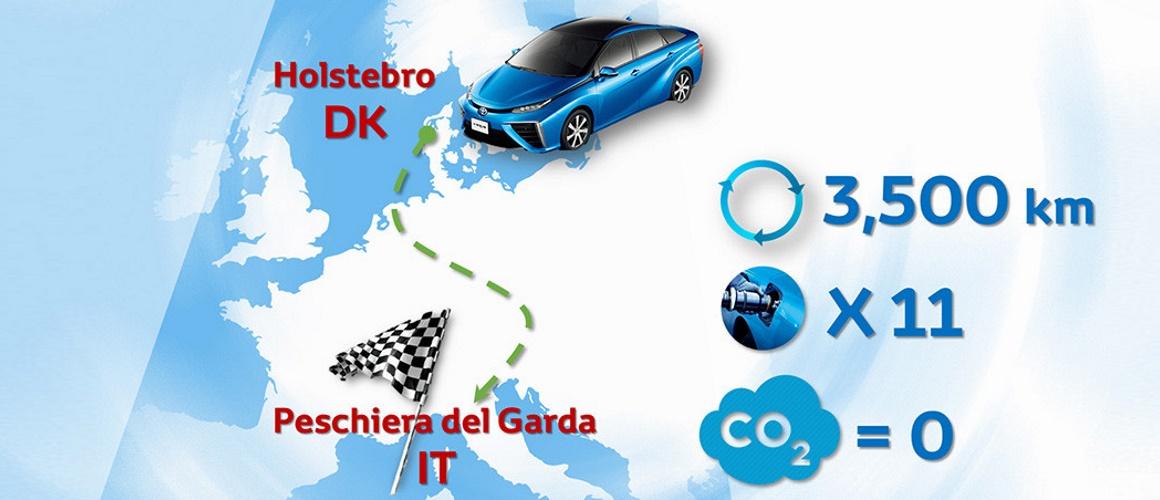 Construyendo el presente en los coches: Hidrógeno, el combustible 4.0
