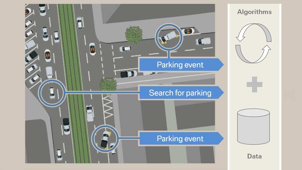 La app para encontrar aparcamiento de BMW