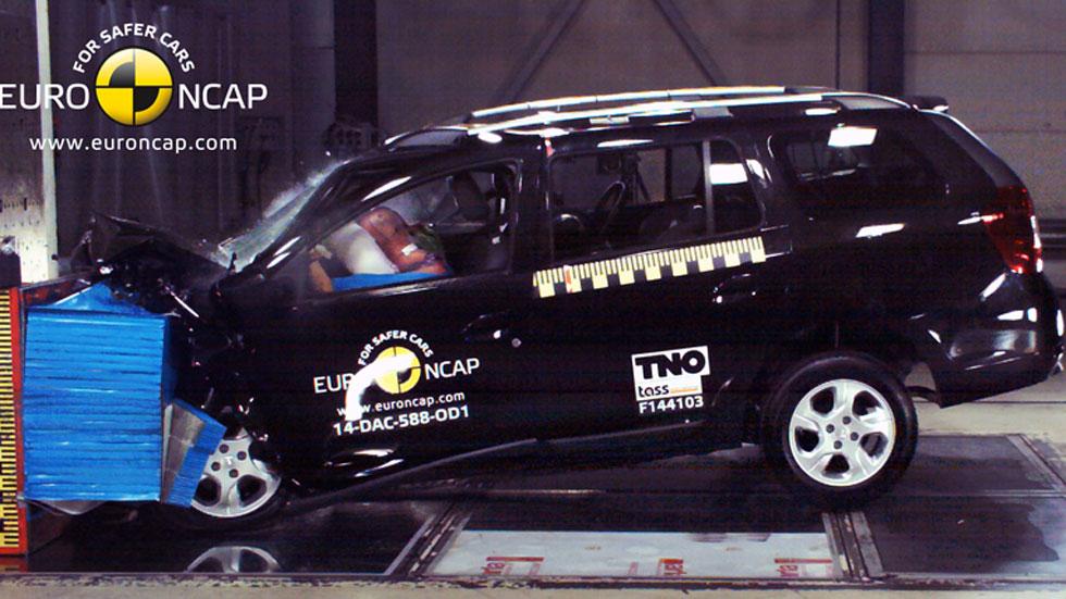 El Dacia Logan MCV 'pincha' en las pruebas de seguridad de EuroNCAP