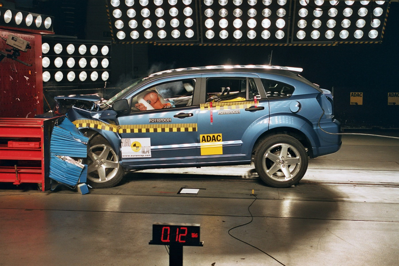 EuroNCAP analizará los sistemas de asistencia a la conducción