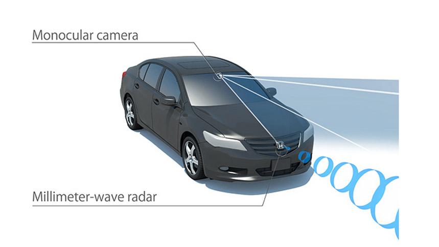 Honda Sensing, los nuevos asistentes de seguridad inteligentes