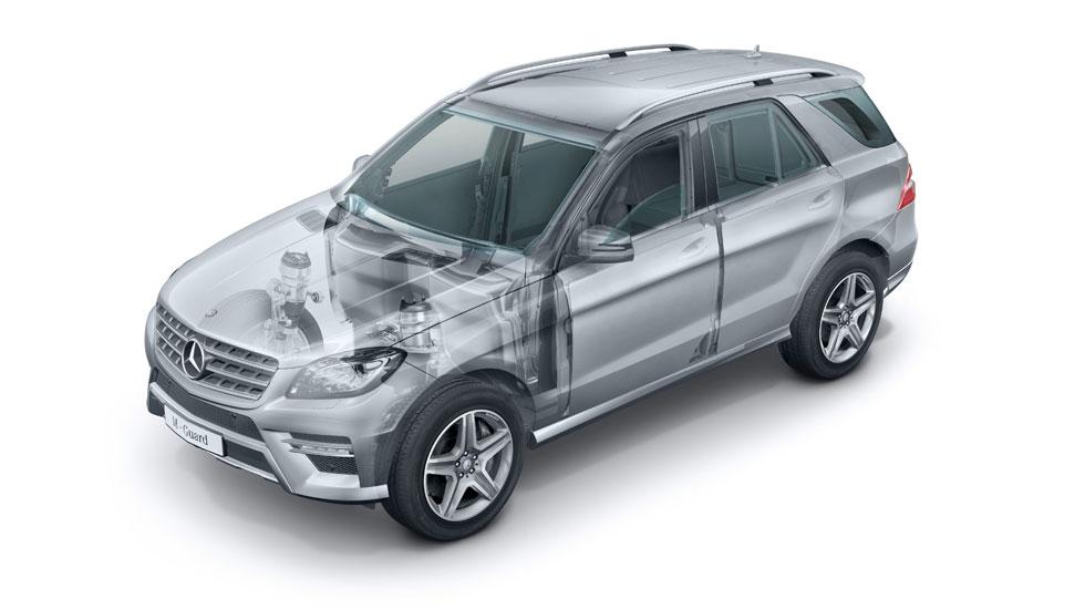 Mercedes Clase M Guard, el SUV 'antibalas'