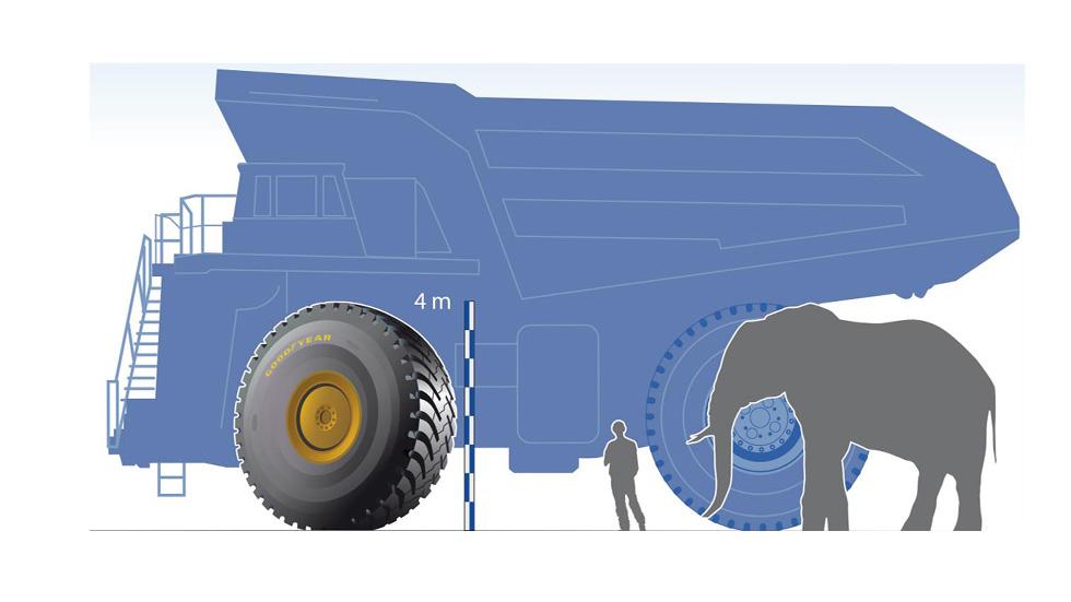 Michelin y Goodyear: ¿quién tiene el neumático más grande?