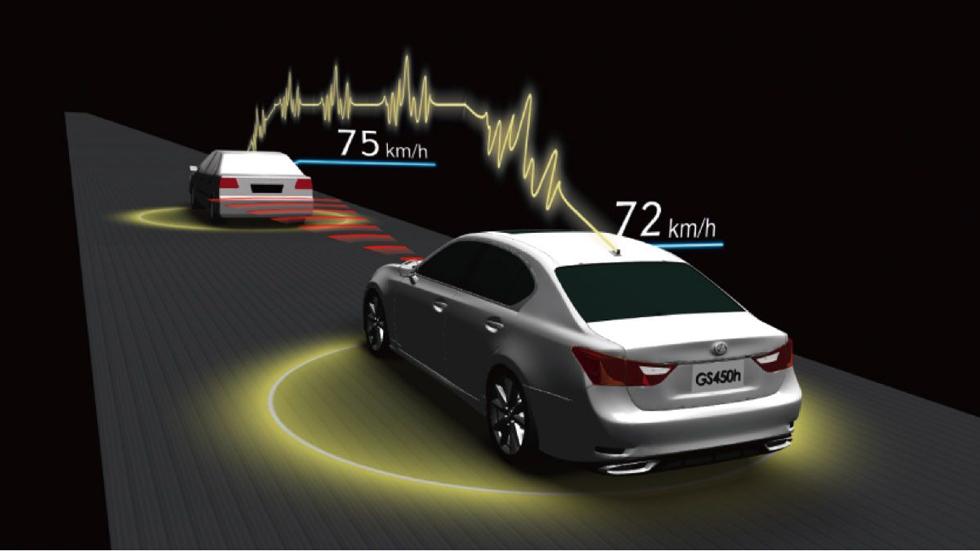 Toyota Safety Sense, la seguridad del futuro: no se le escapa ni uno