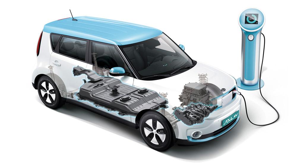 Universo Kia: tecnología de motores