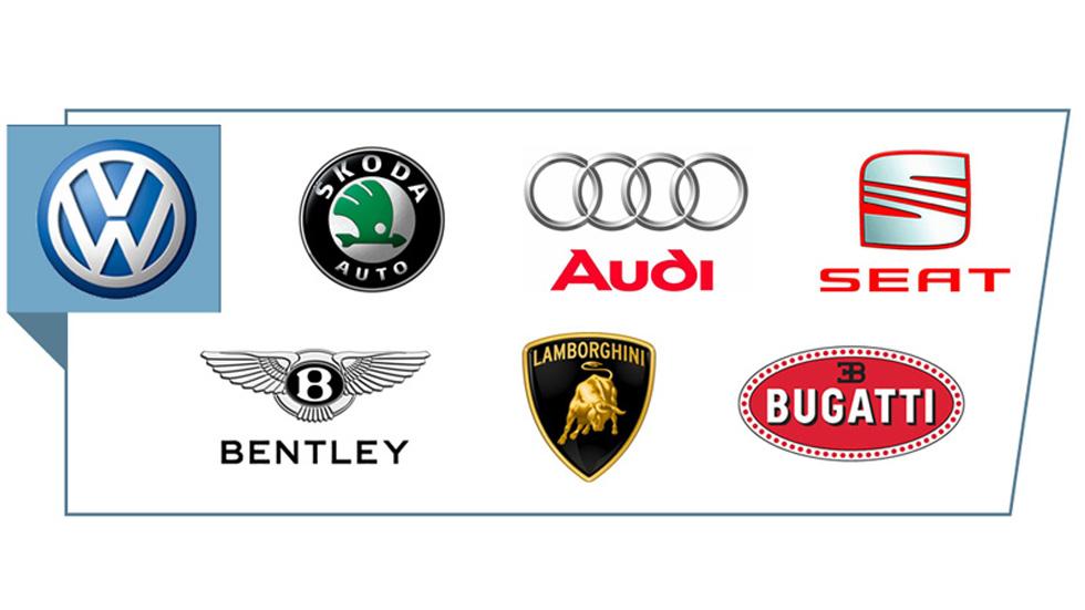 La marca low cost de Volkswagen, en 2016