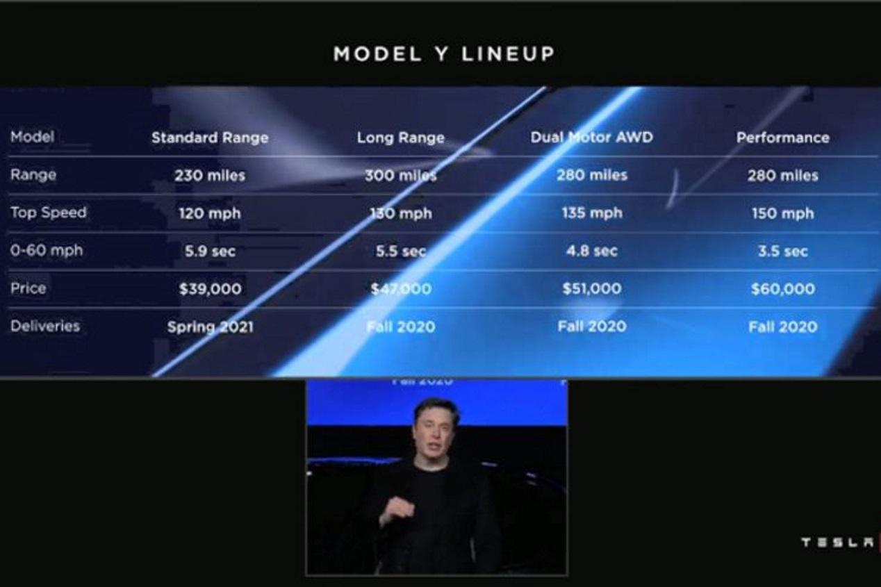 Oficial: así es el Tesla Model Y, un nuevo SUV eléctrico