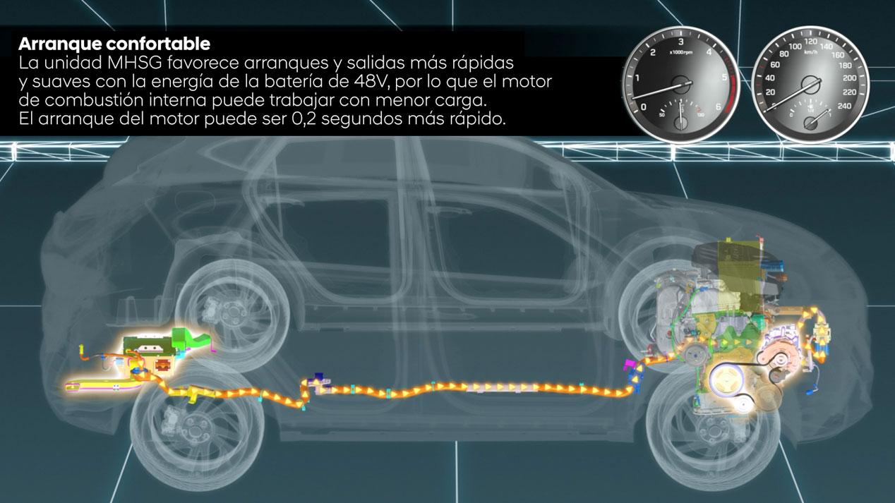 Híbridos de 48 voltios, así funciona los Hyundai