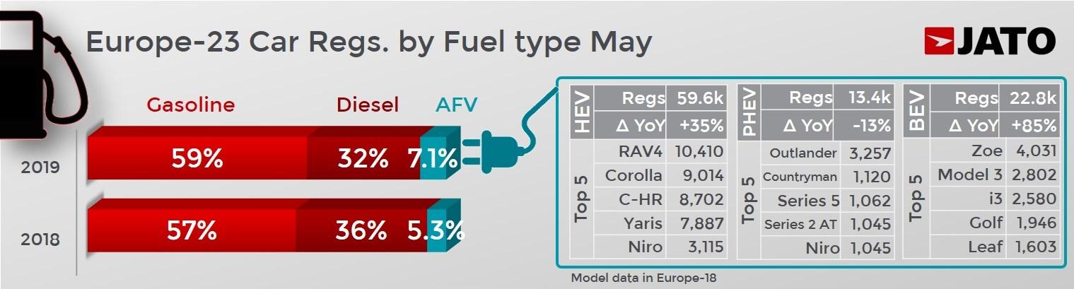 Mercado de coches nuevos en Europa: así está la situación