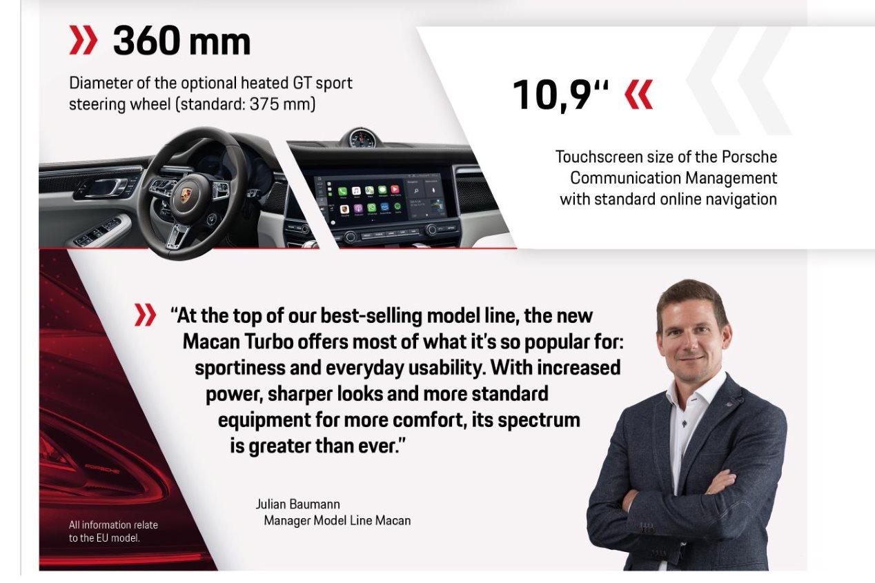 Porsche Macan Turbo 2020: así es el nuevo deportivo, en FOTOS