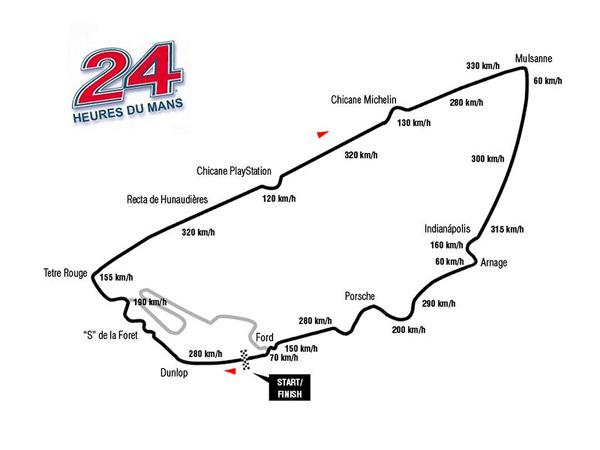 Circutio de Le Mans