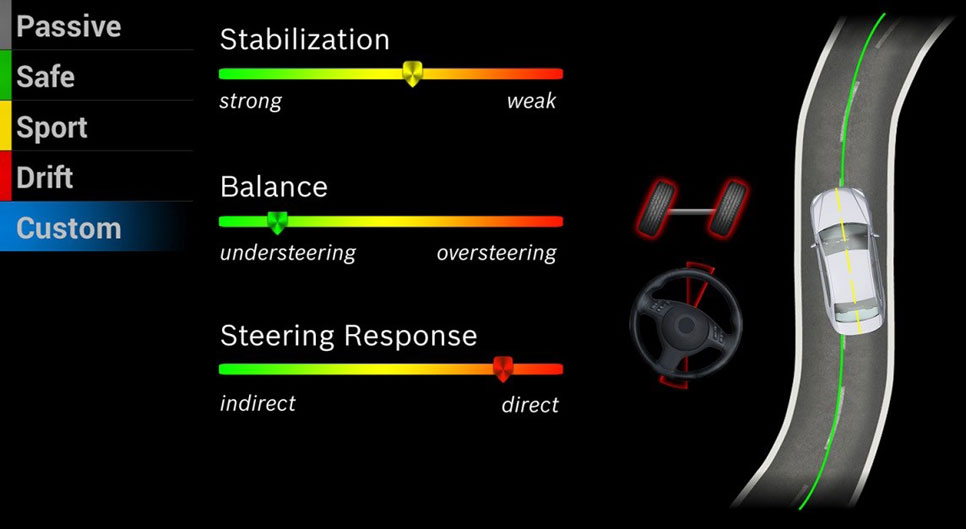 Control de estabilidad a la carta Bosch