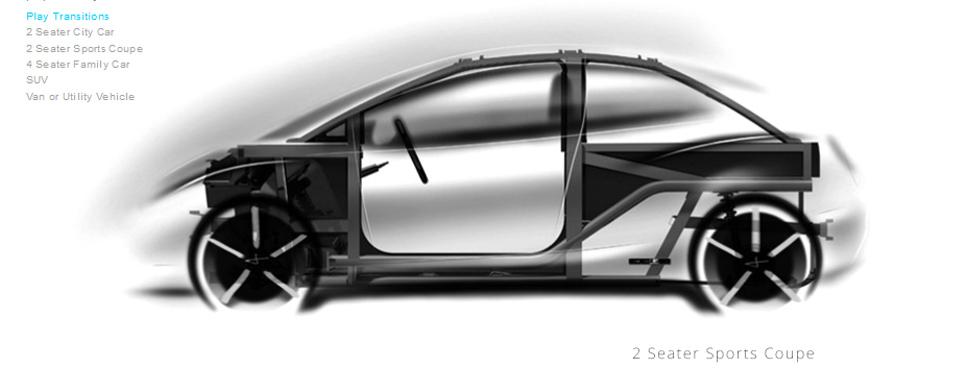 Los otros modelos (posibles) de la familia Yamaha Motiv