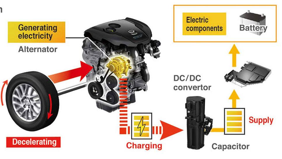 Mazda recuperador i-eloop