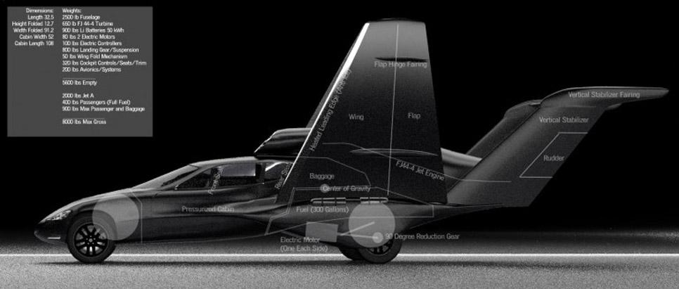 GF7, el coche-volador californiano